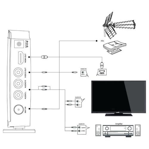 ТВ ресивер Romsat T2 MINI
